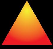 Sport Psychology Pyramid